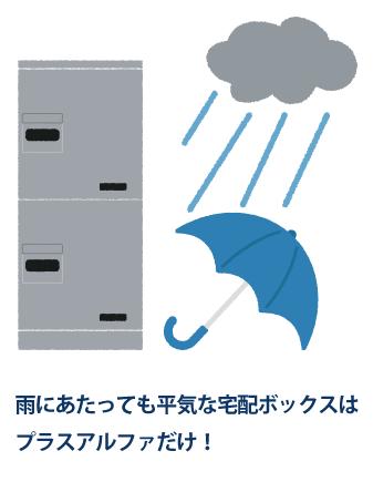 防雨宅配ボックス